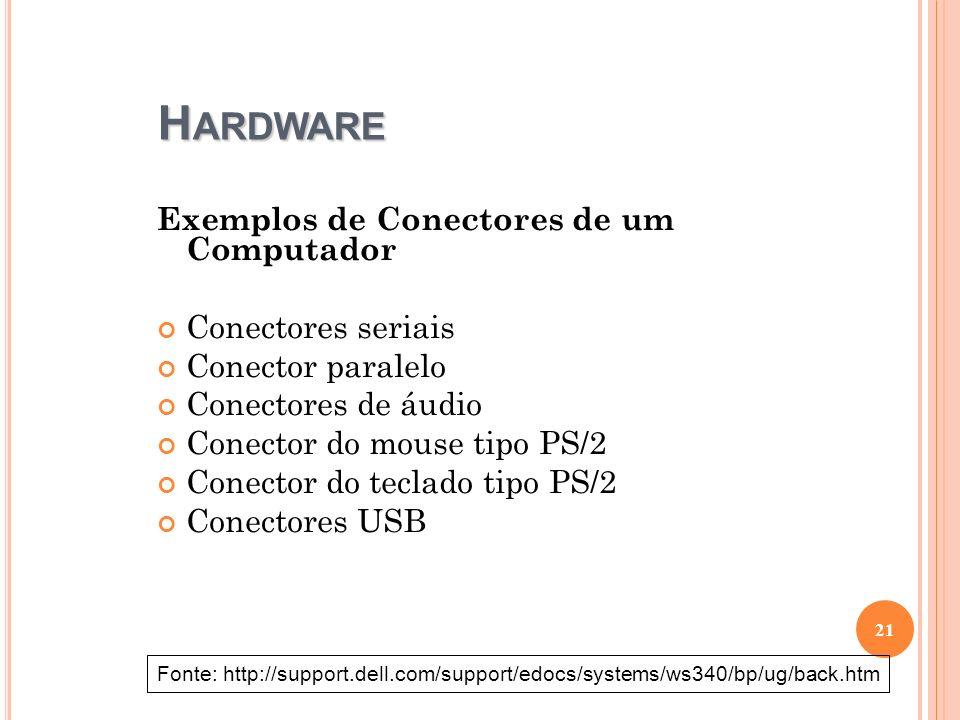 H ARDWARE Exemplos de Conectores de um Computador Conectores seriais Conector paralelo Conectores de áudio Conector do mouse tipo PS/2 Conector do tec