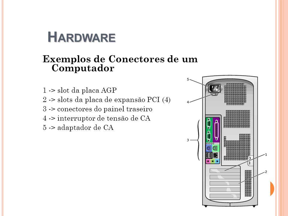 H ARDWARE Exemplos de Conectores de um Computador 1 -> slot da placa AGP 2 -> slots da placa de expansão PCI (4) 3 -> conectores do painel traseiro 4