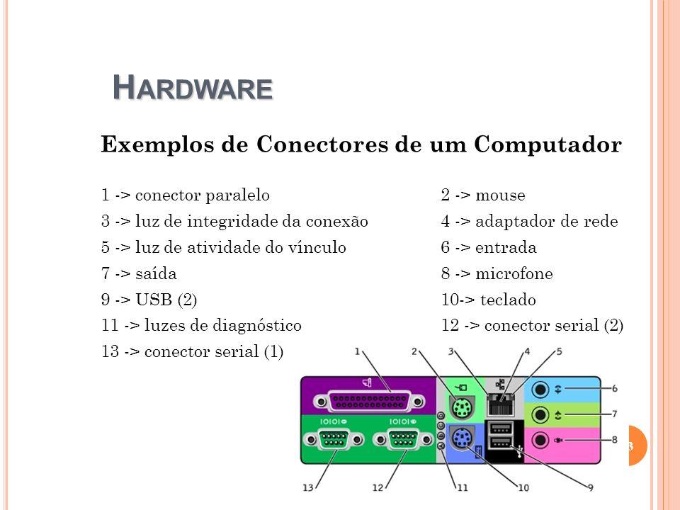H ARDWARE Exemplos de Conectores de um Computador 1 -> conector paralelo2 -> mouse 3 -> luz de integridade da conexão4 -> adaptador de rede 5 -> luz d