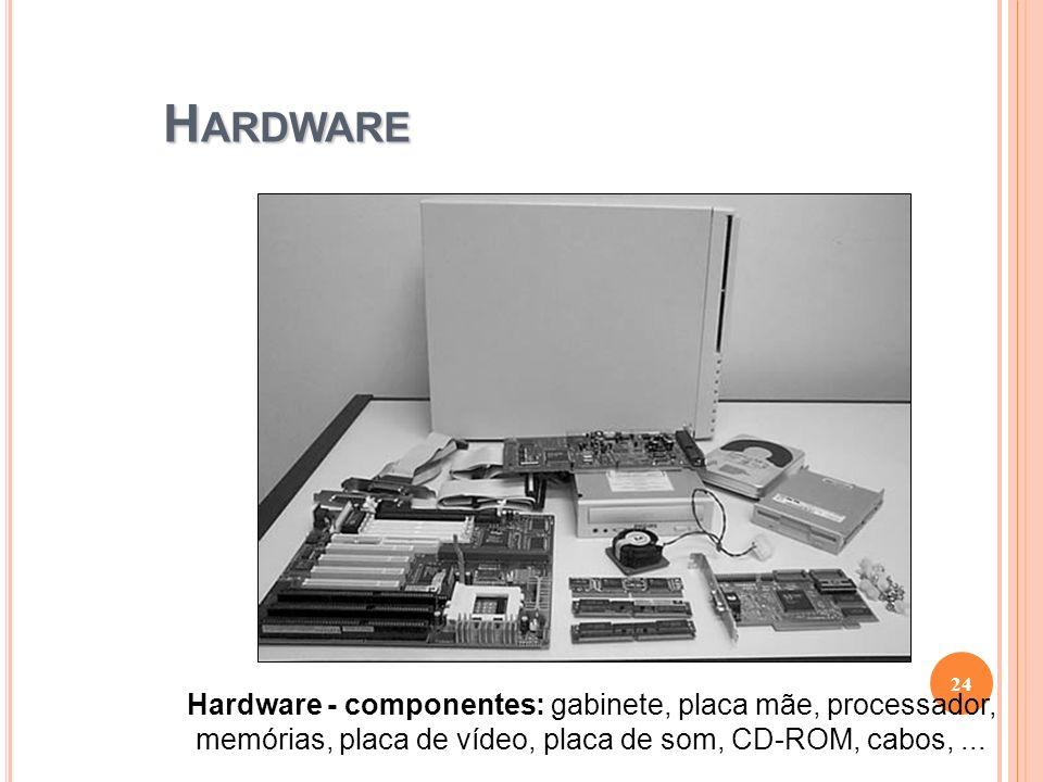 H ARDWARE 24 Hardware - componentes: gabinete, placa mãe, processador, memórias, placa de vídeo, placa de som, CD-ROM, cabos,...