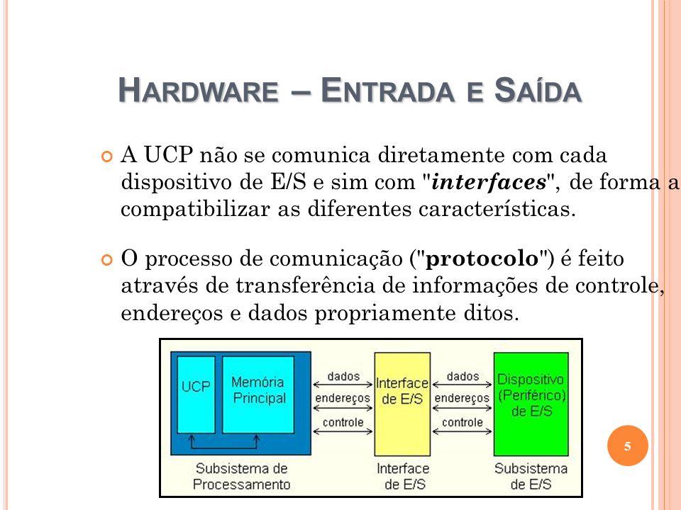 H ARDWARE – E NTRADA E S AÍDA A UCP não se comunica diretamente com cada dispositivo de E/S e sim com