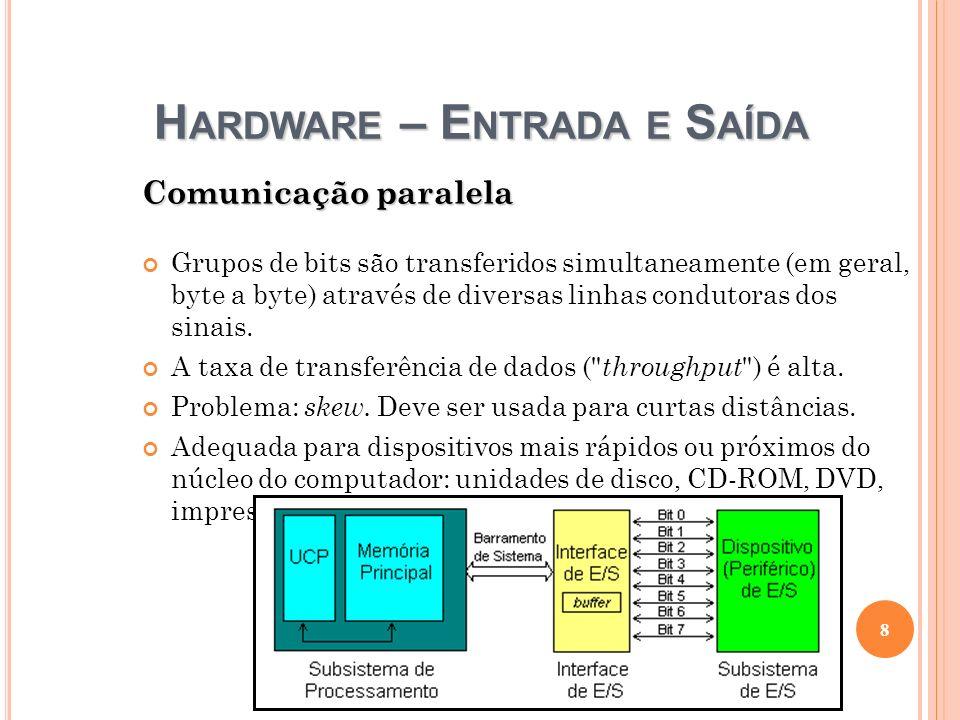 H ARDWARE – E NTRADA E S AÍDA Comunicação paralela Grupos de bits são transferidos simultaneamente (em geral, byte a byte) através de diversas linhas