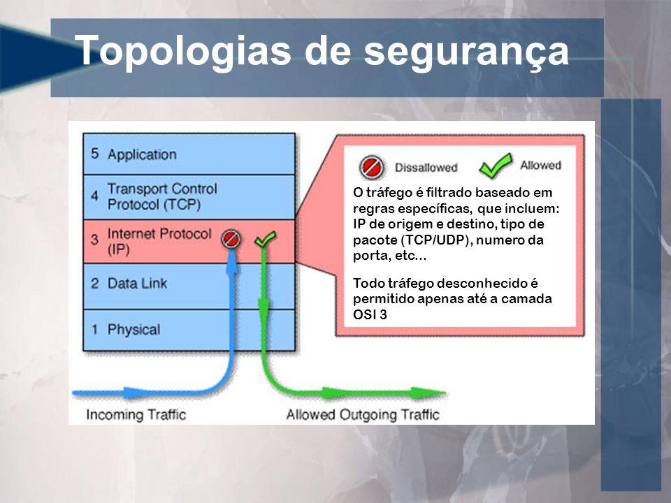 Topologias de segurança O tráfego é filtrado baseado em regras específicas, que incluem: IP de origem e destino, tipo de pacote (TCP/UDP), numero da p