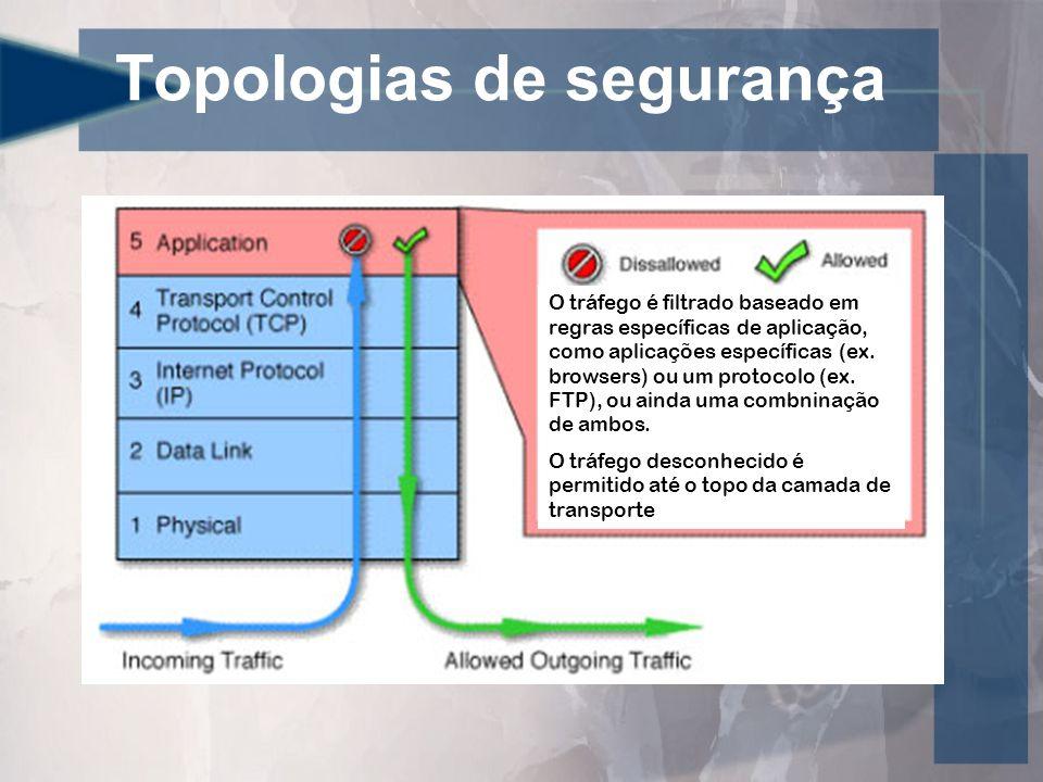 Topologias de segurança O tráfego é filtrado baseado em regras específicas de aplicação, como aplicações específicas (ex. browsers) ou um protocolo (e