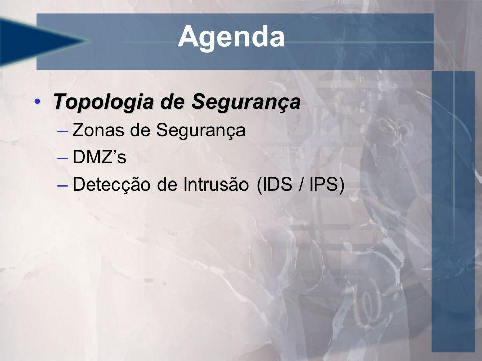 Agenda Topologia de SegurançaTopologia de Segurança –Zonas de Segurança –DMZs –Detecção de Intrusão (IDS / IPS)