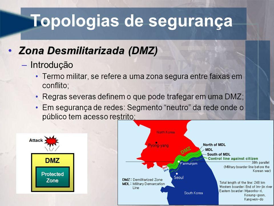 Topologias de segurança Zona Desmilitarizada (DMZ)Zona Desmilitarizada (DMZ) –Introdução Termo militar, se refere a uma zona segura entre faixas em co