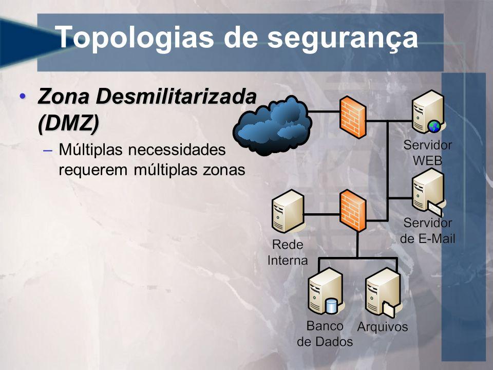 Topologias de segurança Zona Desmilitarizada (DMZ)Zona Desmilitarizada (DMZ) –Múltiplas necessidades requerem múltiplas zonas