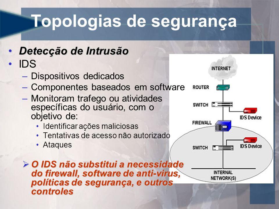 Topologias de segurança Detecção de IntrusãoDetecção de Intrusão IDS –Dispositivos dedicados –Componentes baseados em software –Monitoram trafego ou a