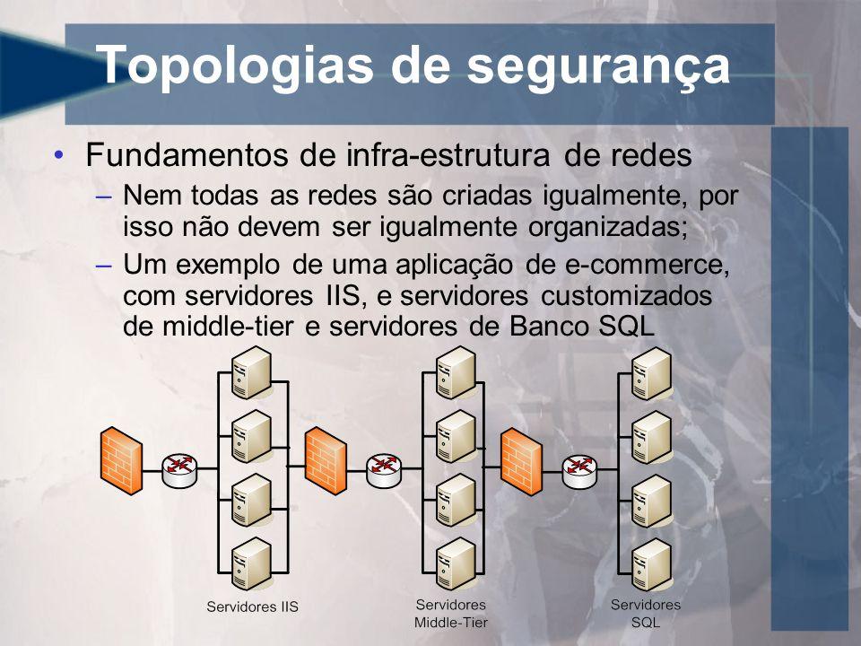 Topologias de segurança Zona Desmilitarizada (DMZ)Zona Desmilitarizada (DMZ) –A função do firewall nestes cenário é controlar tráfego entre segmentos; –Tentativas de acesso entre a DMZ e a rede interna devem ser rejeitadas e logadas para auditoria;