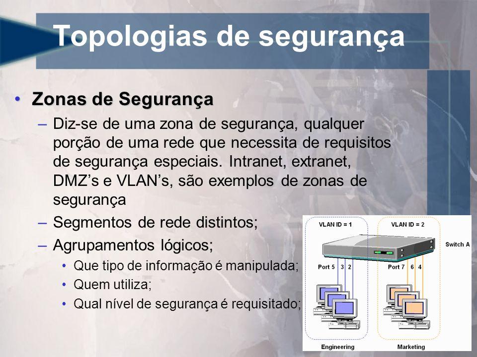 Topologias de segurança Zona Desmilitarizada (DMZ)Zona Desmilitarizada (DMZ) –A DMZ deve prover espaço para serviços como: Sites Internet de acesso WEBSites Internet de acesso WEB: Servidores como o IIS, o Apache, provêm serviços que podem ser utilizados tanto interna como externamente; Serviços de FTPServiços de FTP: Serviço não seguro; informações triviais; Encaminhamento de E-MailEncaminhamento de E-Mail: Filtro de e-mail que entra; mascara o servidor de e-mail que sai; potencialmente perigoso; Serviços de DNSServiços de DNS: Deve ficar exposto, porém bem monitorado e mantido; excesso de informação deve ser evitada; Zone X-fer; Detecção de IntrusãoDetecção de Intrusão: É uma localização de difícil manutenção; DarkNetsDarkNets: É um segmento de rede que não leva a lugar nenhum.