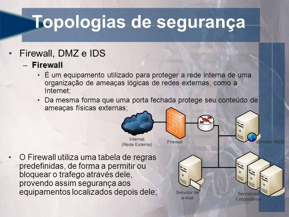 Topologias de segurança Firewall, DMZ e IDS –Firewall É um equipamento utilizado para proteger a rede interna de uma organização de ameaças lógicas de
