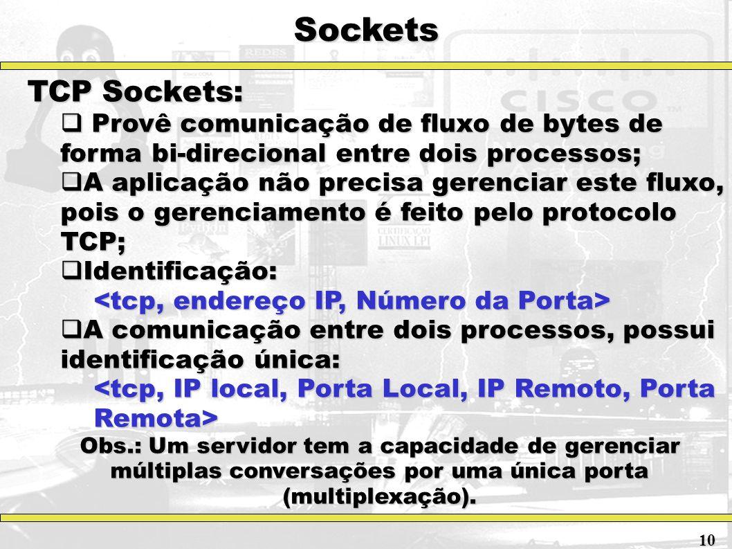 Sockets TCP Sockets: Provê comunicação de fluxo de bytes de forma bi-direcional entre dois processos; Provê comunicação de fluxo de bytes de forma bi-