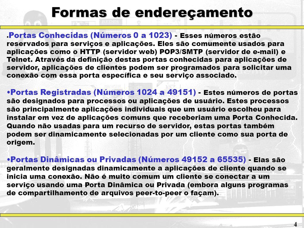 Formas de endereçamento Portas Conhecidas (Números 0 a 1023) - Esses números estão reservados para serviços e aplicações. Eles são comumente usados pa