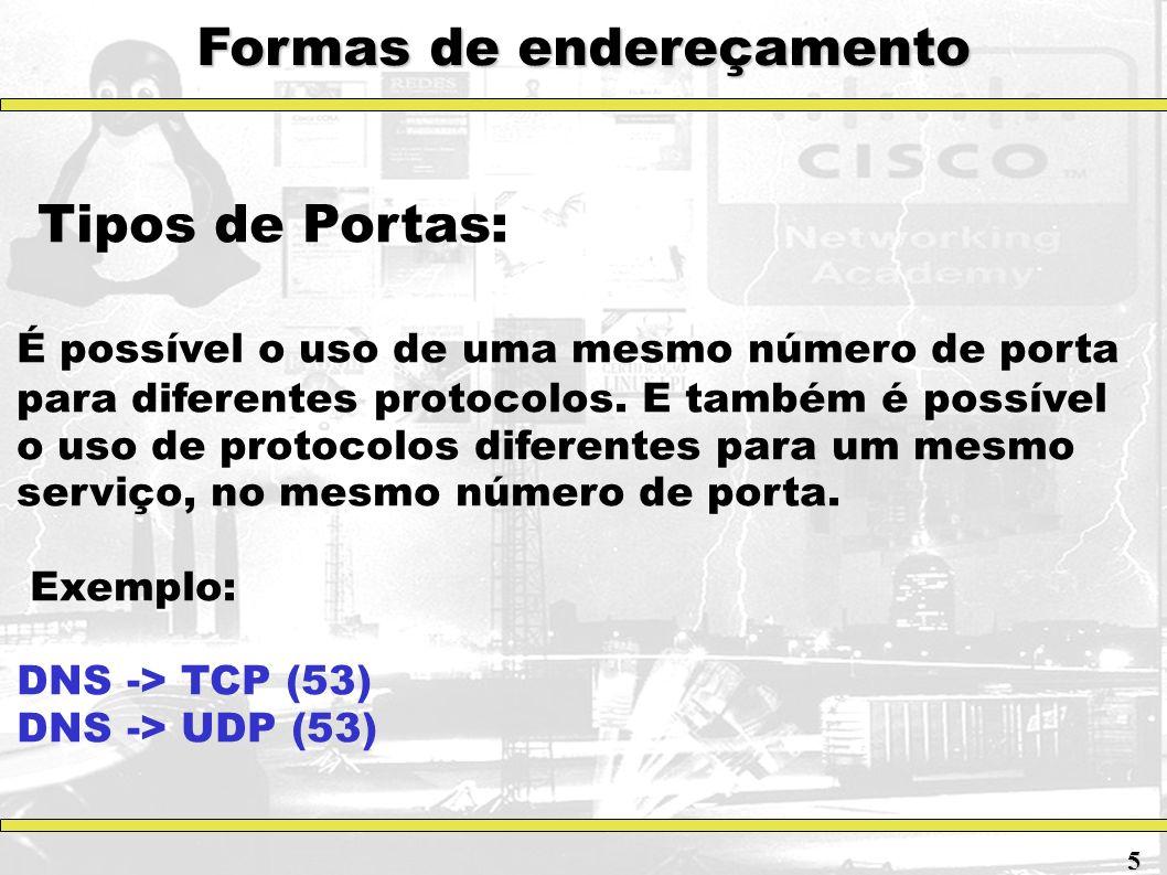 Formas de endereçamento Tipos de Portas: É possível o uso de uma mesmo número de porta para diferentes protocolos. E também é possível o uso de protoc
