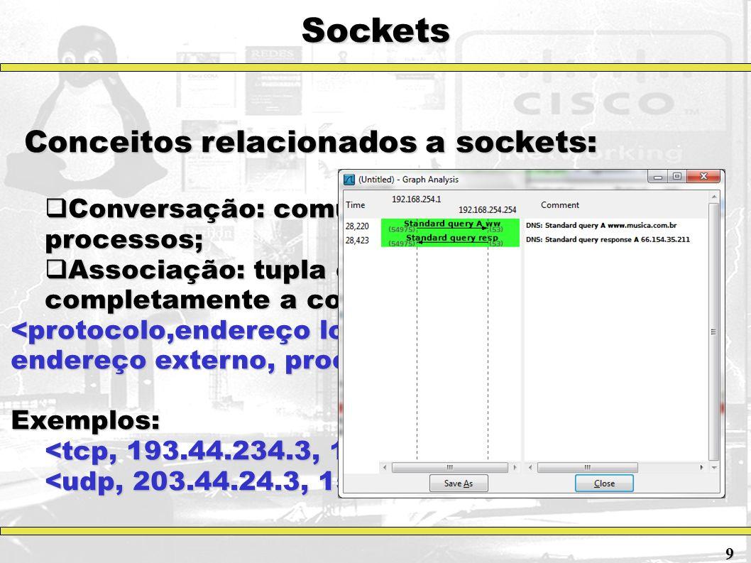 Sockets TCP Sockets: Provê comunicação de fluxo de bytes de forma bi-direcional entre dois processos; Provê comunicação de fluxo de bytes de forma bi-direcional entre dois processos; A aplicação não precisa gerenciar este fluxo, pois o gerenciamento é feito pelo protocolo TCP; A aplicação não precisa gerenciar este fluxo, pois o gerenciamento é feito pelo protocolo TCP; Identificação: Identificação: A comunicação entre dois processos, possui identificação única: A comunicação entre dois processos, possui identificação única: Obs.: Um servidor tem a capacidade de gerenciar múltiplas conversações por uma única porta (multiplexação).