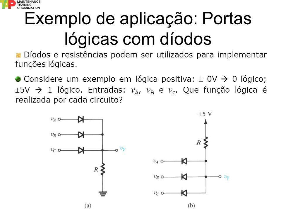 Exemplo de aplicação: Portas lógicas com díodos Díodos e resistências podem ser utilizados para implementar funções lógicas.