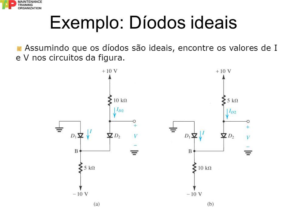 Exemplo: Díodos ideais Assumindo que os díodos são ideais, encontre os valores de I e V nos circuitos da figura.