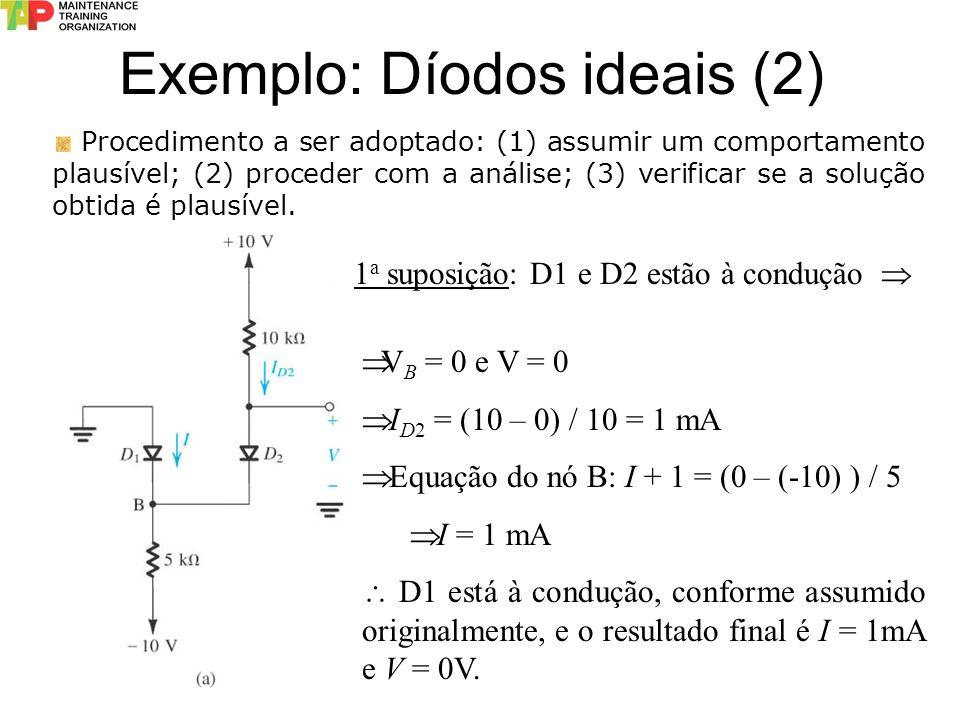 Exemplo: Díodos ideais (2) Procedimento a ser adoptado: (1) assumir um comportamento plausível; (2) proceder com a análise; (3) verificar se a solução obtida é plausível.