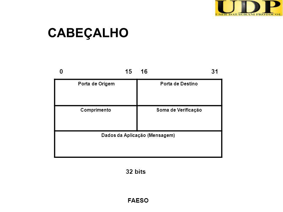 FAESO 0 15 16 31 Porta de OrigemPorta de Destino ComprimentoSoma de Verificação Dados da Aplicação (Mensagem) 32 bits CABEÇALHO