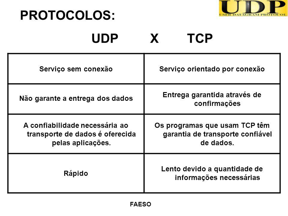FAESO Serviço sem conexãoServiço orientado por conexão Não garante a entrega dos dados Entrega garantida através de confirmações A confiabilidade nece