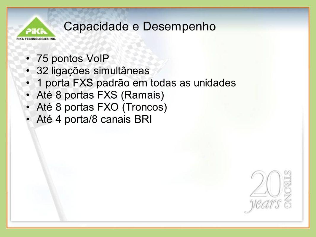 Capacidade e Desempenho 75 pontos VoIP 32 ligações simultâneas 1 porta FXS padrão em todas as unidades Até 8 portas FXS (Ramais) Até 8 portas FXO (Troncos) Até 4 porta/8 canais BRI