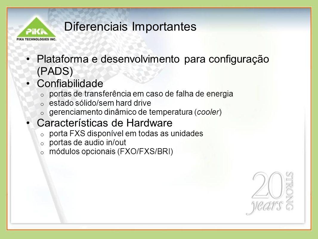Diferenciais Importantes Plataforma e desenvolvimento para configuração (PADS) Confiabilidade o portas de transferência em caso de falha de energia o estado sólido/sem hard drive o gerenciamento dinâmico de temperatura (cooler) Características de Hardware o porta FXS disponível em todas as unidades o portas de audio in/out o módulos opcionais (FXO/FXS/BRI)