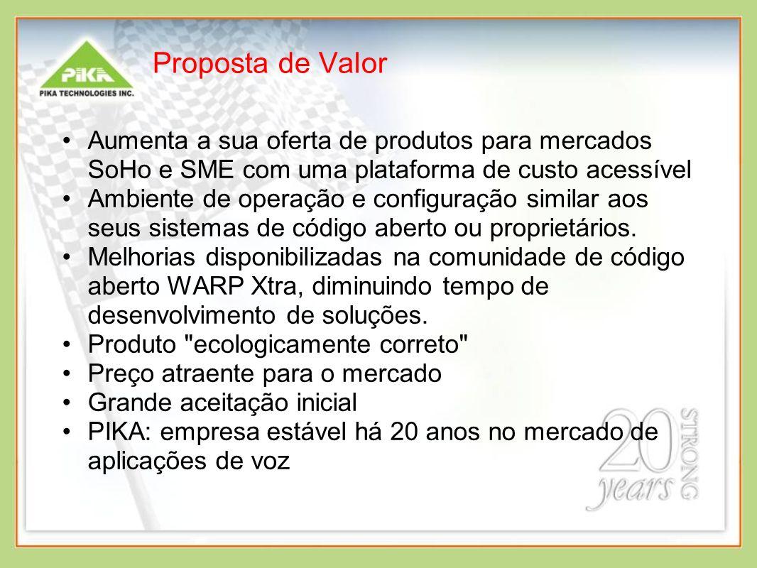 Proposta de Valor Aumenta a sua oferta de produtos para mercados SoHo e SME com uma plataforma de custo acessível Ambiente de operação e configuração