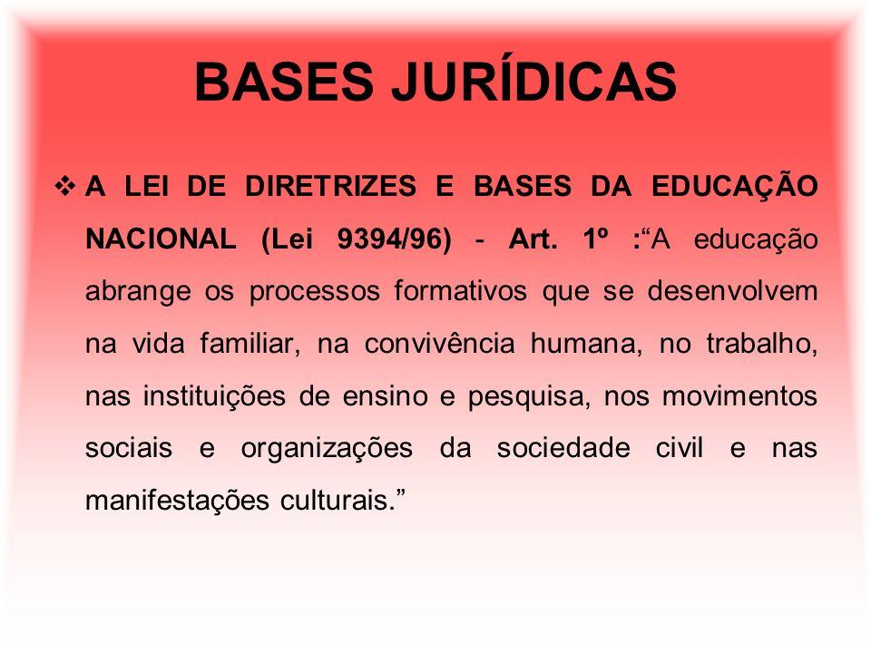BASES JURÍDICAS A LEI DE DIRETRIZES E BASES DA EDUCAÇÃO NACIONAL (Lei 9394/96) - Art. 1º :A educação abrange os processos formativos que se desenvolve