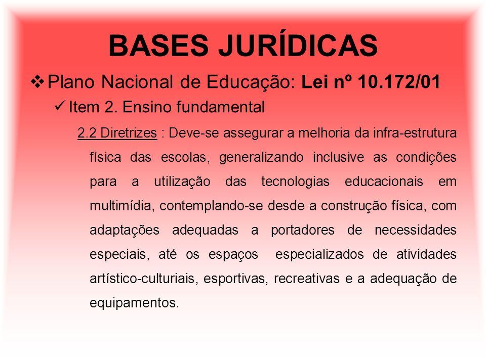 BASES JURÍDICAS Plano Nacional de Educação: Lei nº 10.172/01 Item 2. Ensino fundamental 2.2 Diretrizes : Deve-se assegurar a melhoria da infra-estrutu