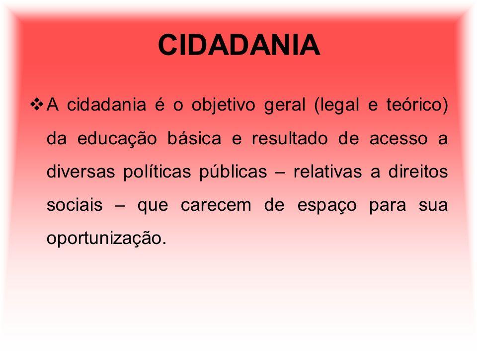 CIDADANIA A cidadania é o objetivo geral (legal e teórico) da educação básica e resultado de acesso a diversas políticas públicas – relativas a direit