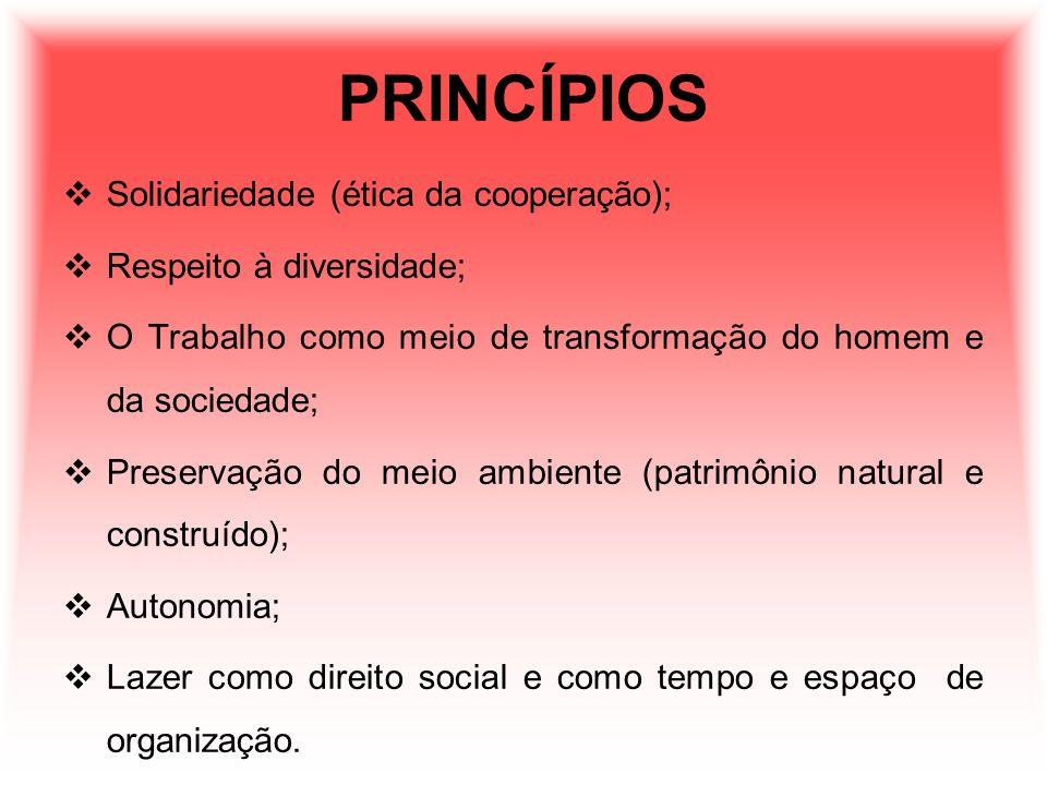 PRINCÍPIOS Solidariedade (ética da cooperação); Respeito à diversidade; O Trabalho como meio de transformação do homem e da sociedade; Preservação do