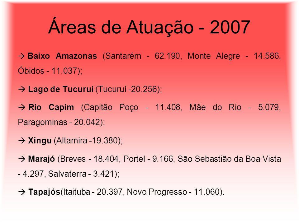 Áreas de Atuação - 2007 Baixo Amazonas (Santarém - 62.190, Monte Alegre - 14.586, Óbidos - 11.037); Lago de Tucuruí (Tucuruí -20.256); Rio Capim (Capi