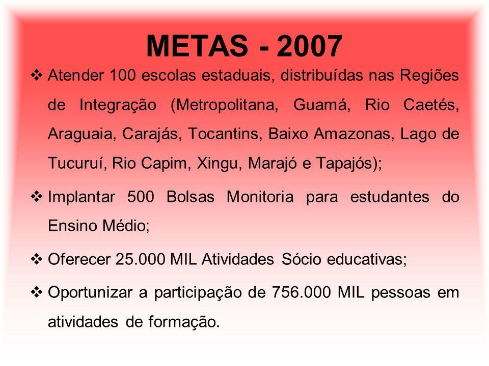 METAS - 2007 Atender 100 escolas estaduais, distribuídas nas Regiões de Integração (Metropolitana, Guamá, Rio Caetés, Araguaia, Carajás, Tocantins, Ba