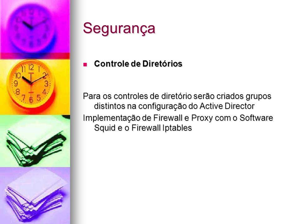 Segurança Controle de Diretórios Controle de Diretórios Para os controles de diretório serão criados grupos distintos na configuração do Active Direct