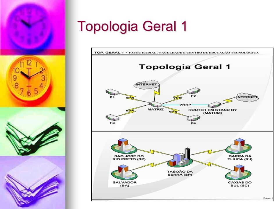Topologia Geral 1