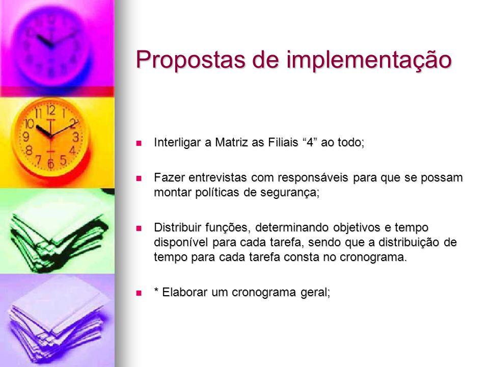 Propostas de implementação Interligar a Matriz as Filiais 4 ao todo; Interligar a Matriz as Filiais 4 ao todo; Fazer entrevistas com responsáveis para