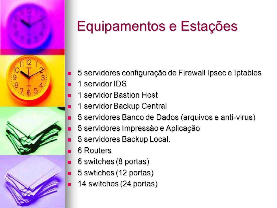 Equipamentos e Estações 5 servidores configuração de Firewall Ipsec e Iptables 5 servidores configuração de Firewall Ipsec e Iptables 1 servidor IDS 1
