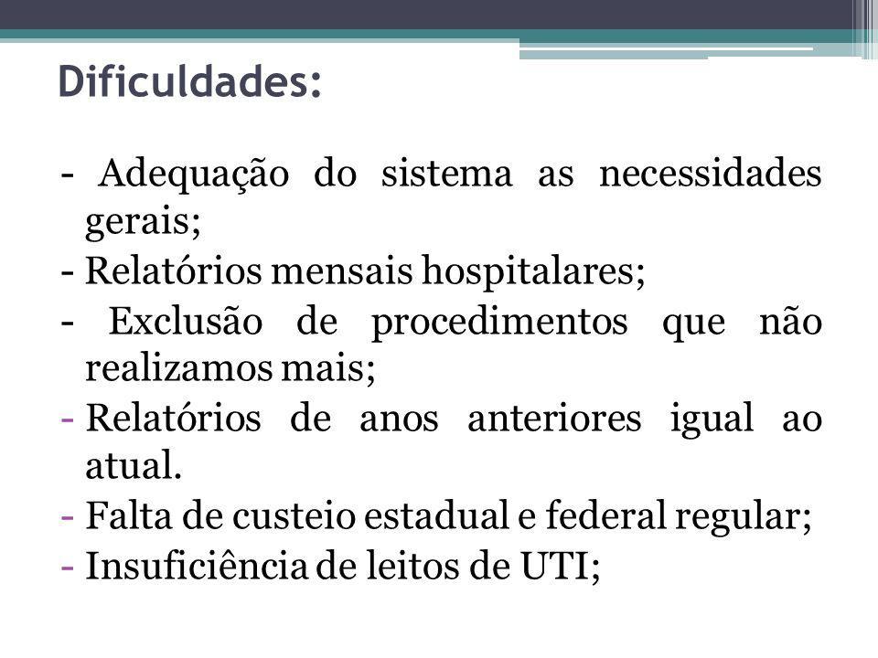 Dificuldades: - Adequação do sistema as necessidades gerais; - Relatórios mensais hospitalares; - Exclusão de procedimentos que não realizamos mais; -
