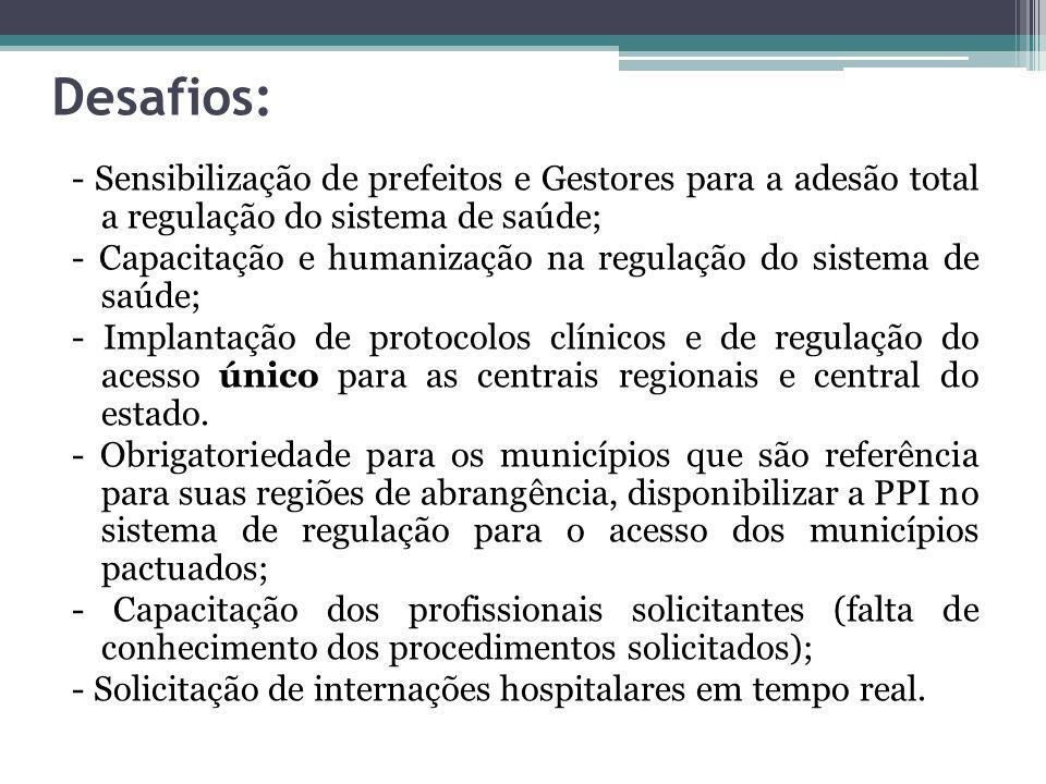 Desafios: - Sensibilização de prefeitos e Gestores para a adesão total a regulação do sistema de saúde; - Capacitação e humanização na regulação do si