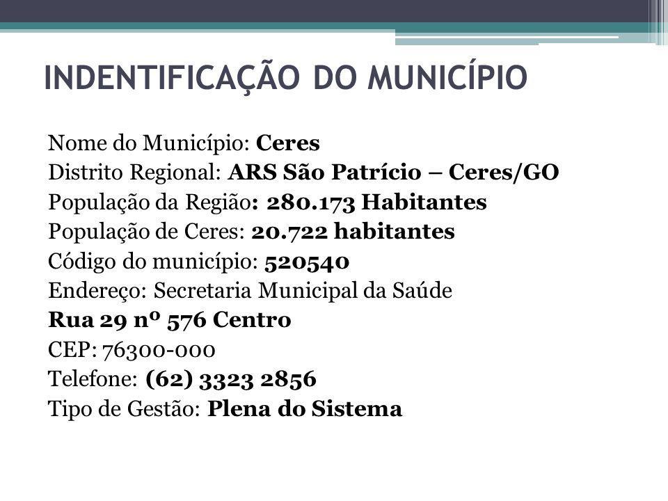 INDENTIFICAÇÃO DO MUNICÍPIO Nome do Município: Ceres Distrito Regional: ARS São Patrício – Ceres/GO População da Região: 280.173 Habitantes População