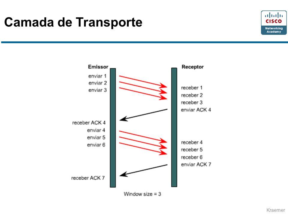 Kraemer Camada de Transporte