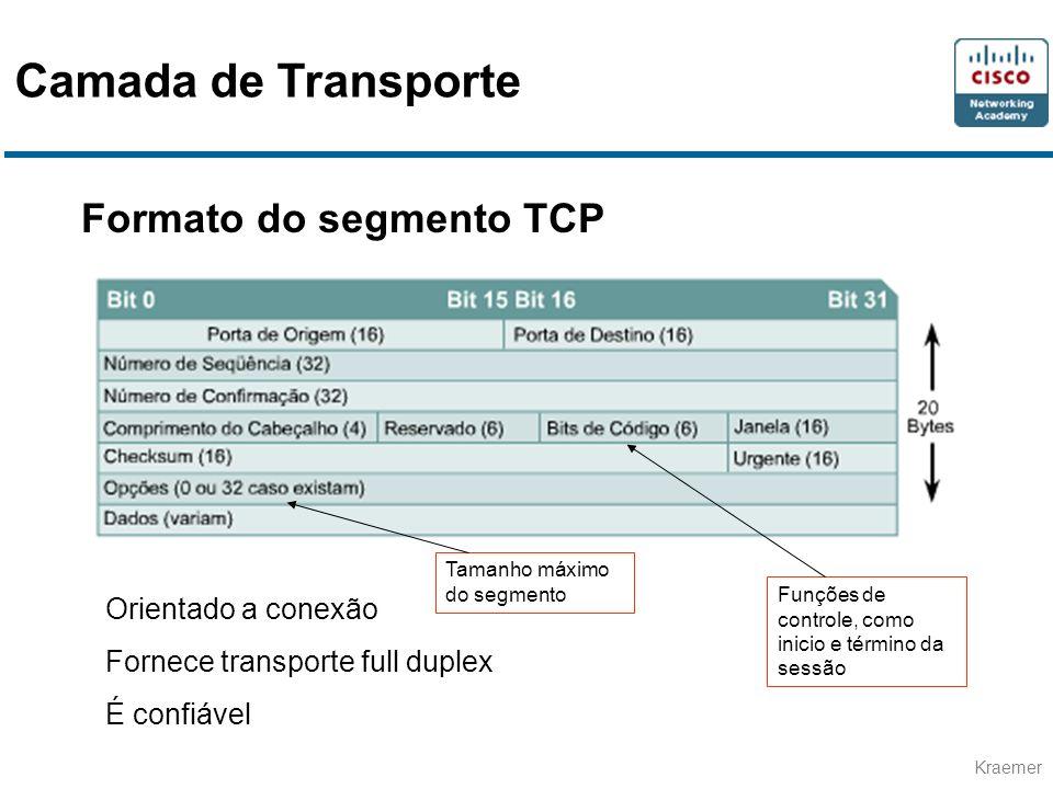 Kraemer Formato do segmento TCP Orientado a conexão Fornece transporte full duplex É confiável Funções de controle, como inicio e término da sessão Ta
