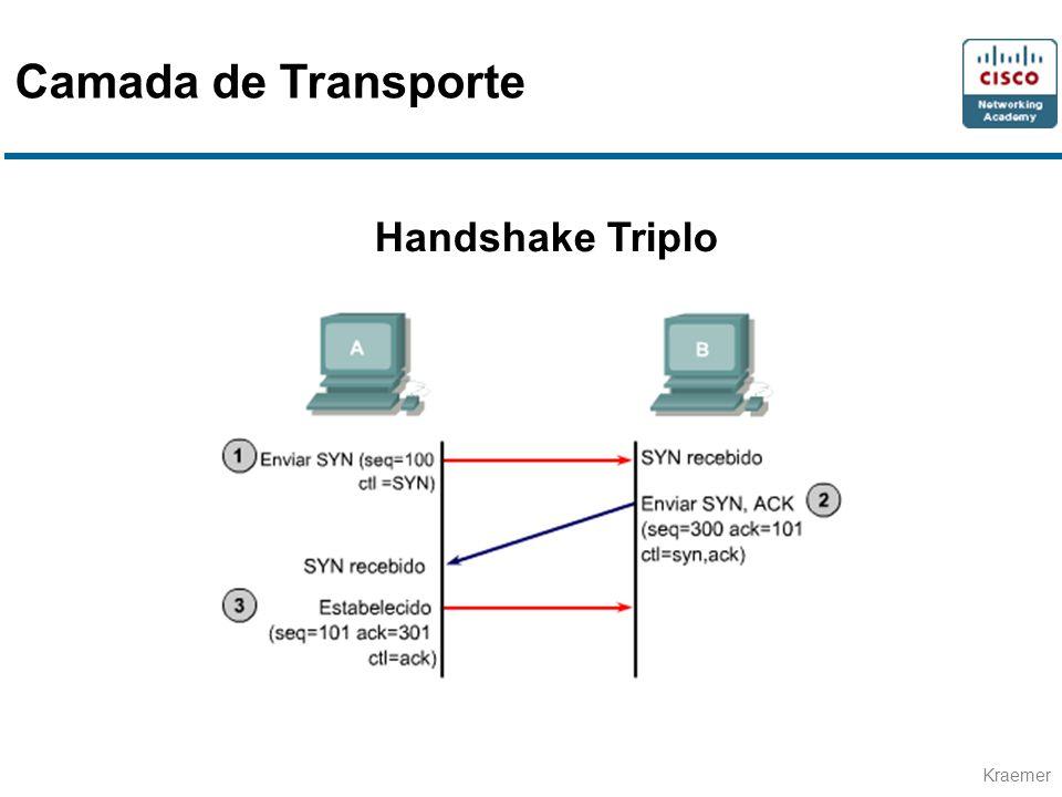 Kraemer Handshake Triplo Camada de Transporte