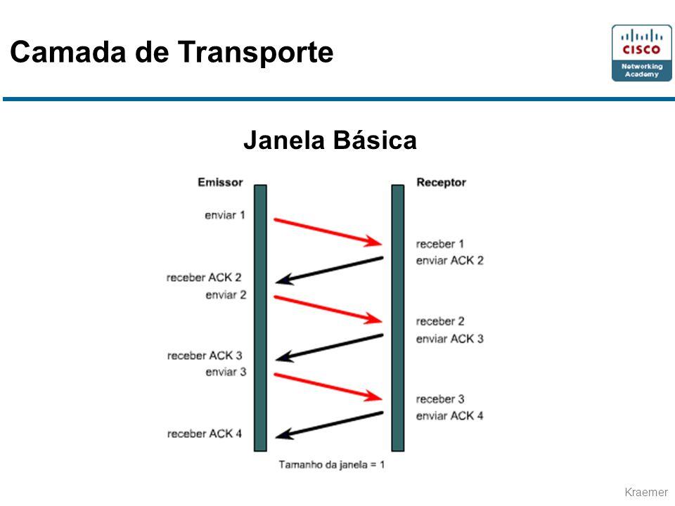 Kraemer Janela Básica Camada de Transporte