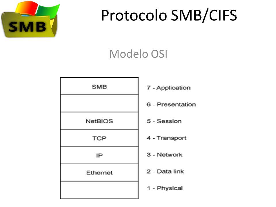Protocolo SMB/CIFS Modelo OSI