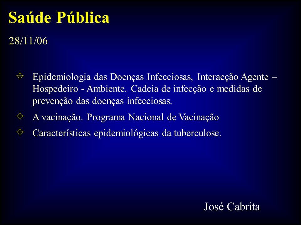 Epidemiologia das Doenças Infecciosas, Interacção Agente – Hospedeiro - Ambiente. Cadeia de infecção e medidas de prevenção das doenças infecciosas. A