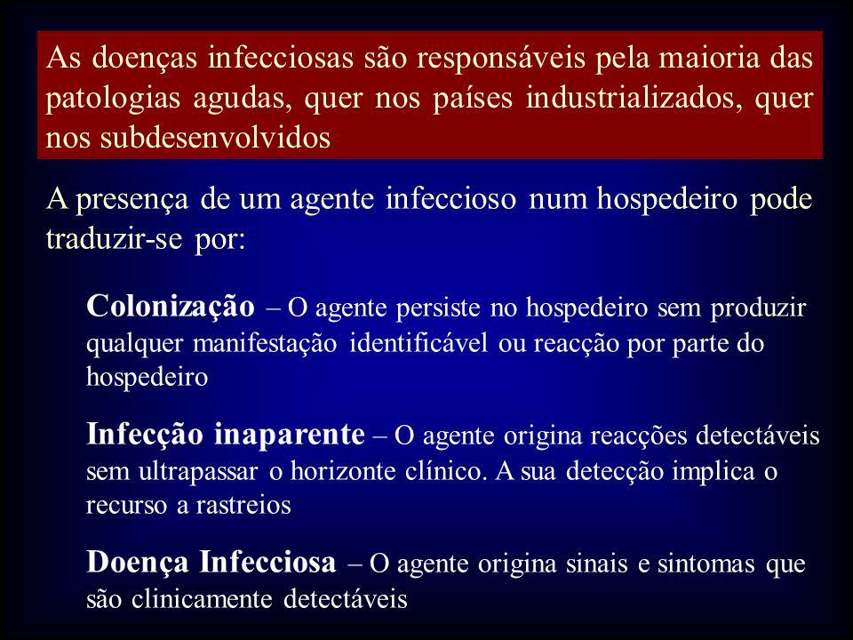 As doenças infecciosas são responsáveis pela maioria das patologias agudas, quer nos países industrializados, quer nos subdesenvolvidos A presença de