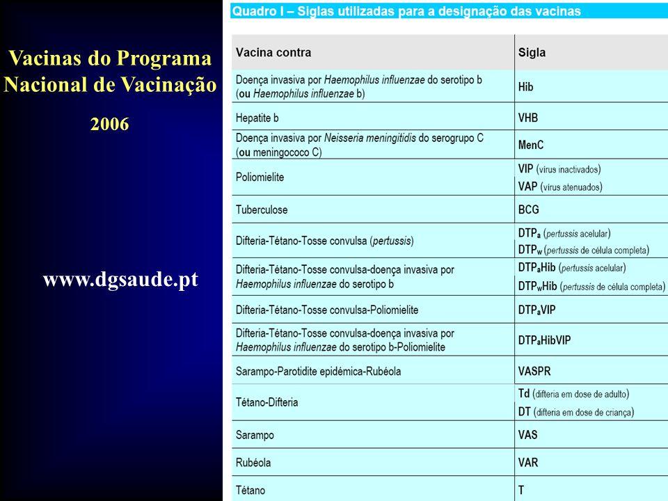 Vacinas do Programa Nacional de Vacinação 2006 www.dgsaude.pt