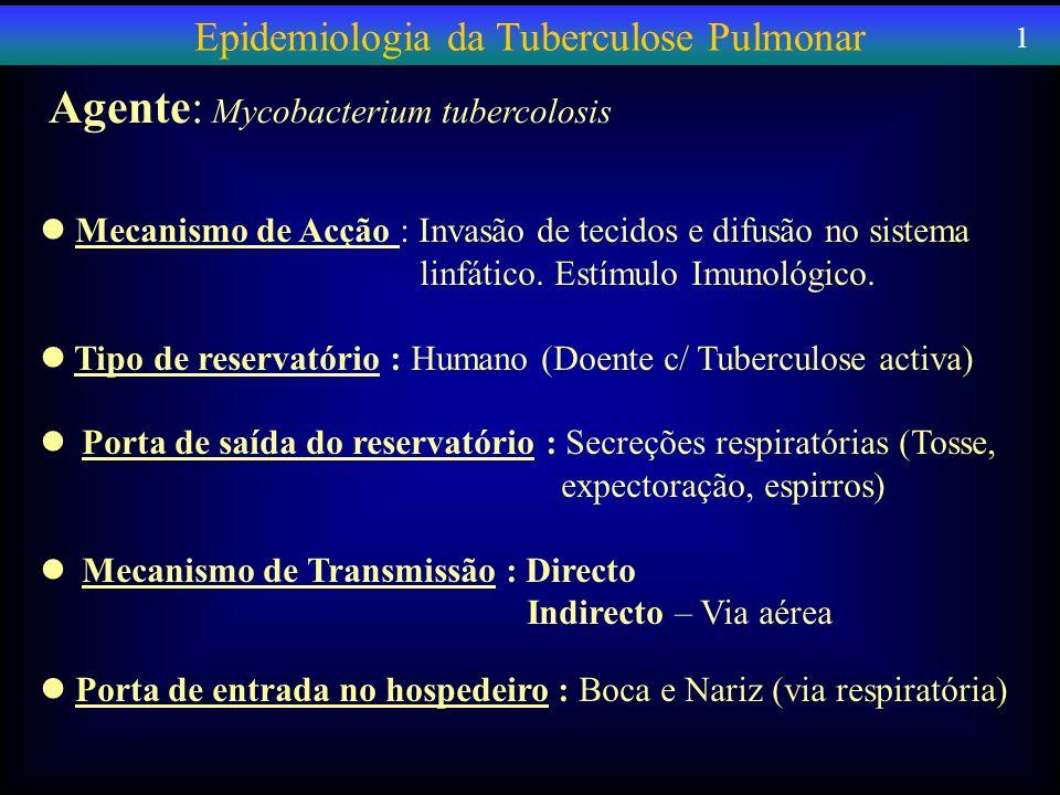 Mecanismo de Acção : Invasão de tecidos e difusão no sistema linfático. Estímulo Imunológico. Tipo de reservatório : Humano (Doente c/ Tuberculose act