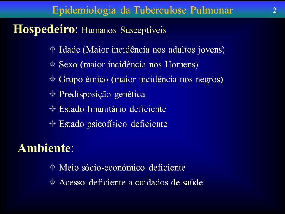 Epidemiologia da Tuberculose Pulmonar 2 Hospedeiro: Humanos Susceptíveis Idade (Maior incidência nos adultos jovens) Sexo (maior incidência nos Homens) Grupo étnico (maior incidência nos negros) Predisposição genética Estado Imunitário deficiente Estado psicofísico deficiente Ambiente: Meio sócio-económico deficiente Acesso deficiente a cuidados de saúde